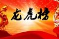 盘点:9月仙游楼盘销售TOP10 碧桂园天城夺冠
